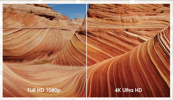 4K Ultra HD vs Full HD